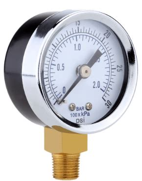 What is Absolute Pressure - Definition