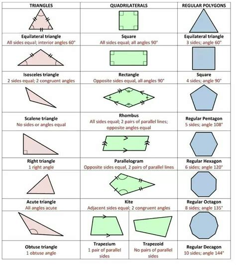 Pin by Andres de on Mathe, Physik, Chemie | Regular