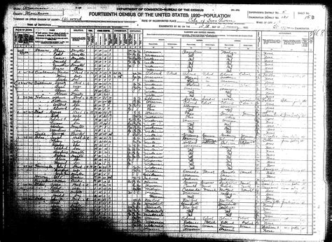 1920 Federal Census, Two Rivers Township : Manitowoc