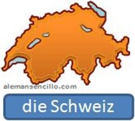 Greetings and Introduction in German