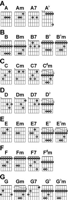 Left-Handed Guitar Chord Diagrams | Look inside Left Hand