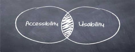 What is Usability? How Does it Relate to Web Accessibility